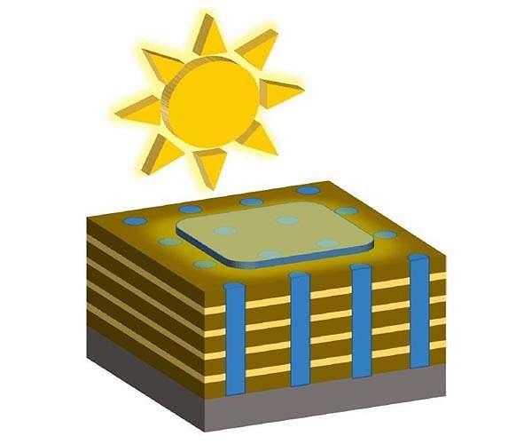 Tiny 3D structures enhance solar cell efficiency