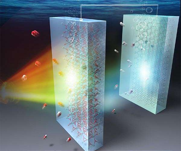Giving a tandem boost to solar-powered water splitting