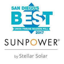 Are solar panels worth it 2020?