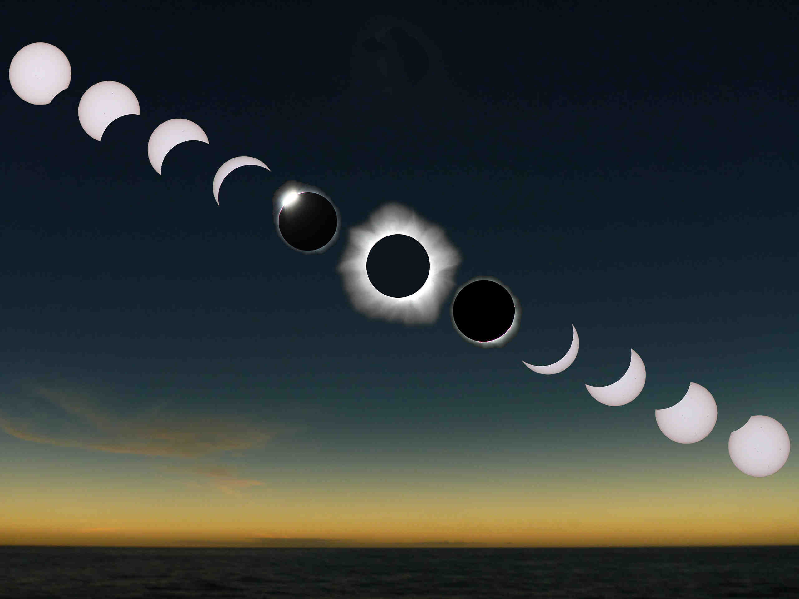 What time is the solar eclipse in San Diego?